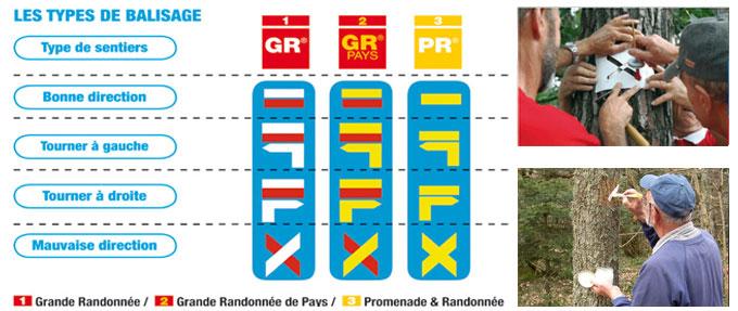http://idf.ffrandonnee.fr/data/FFRandonnee/image/balisage%20et%20singalisation/visuel-balisage3.jpg